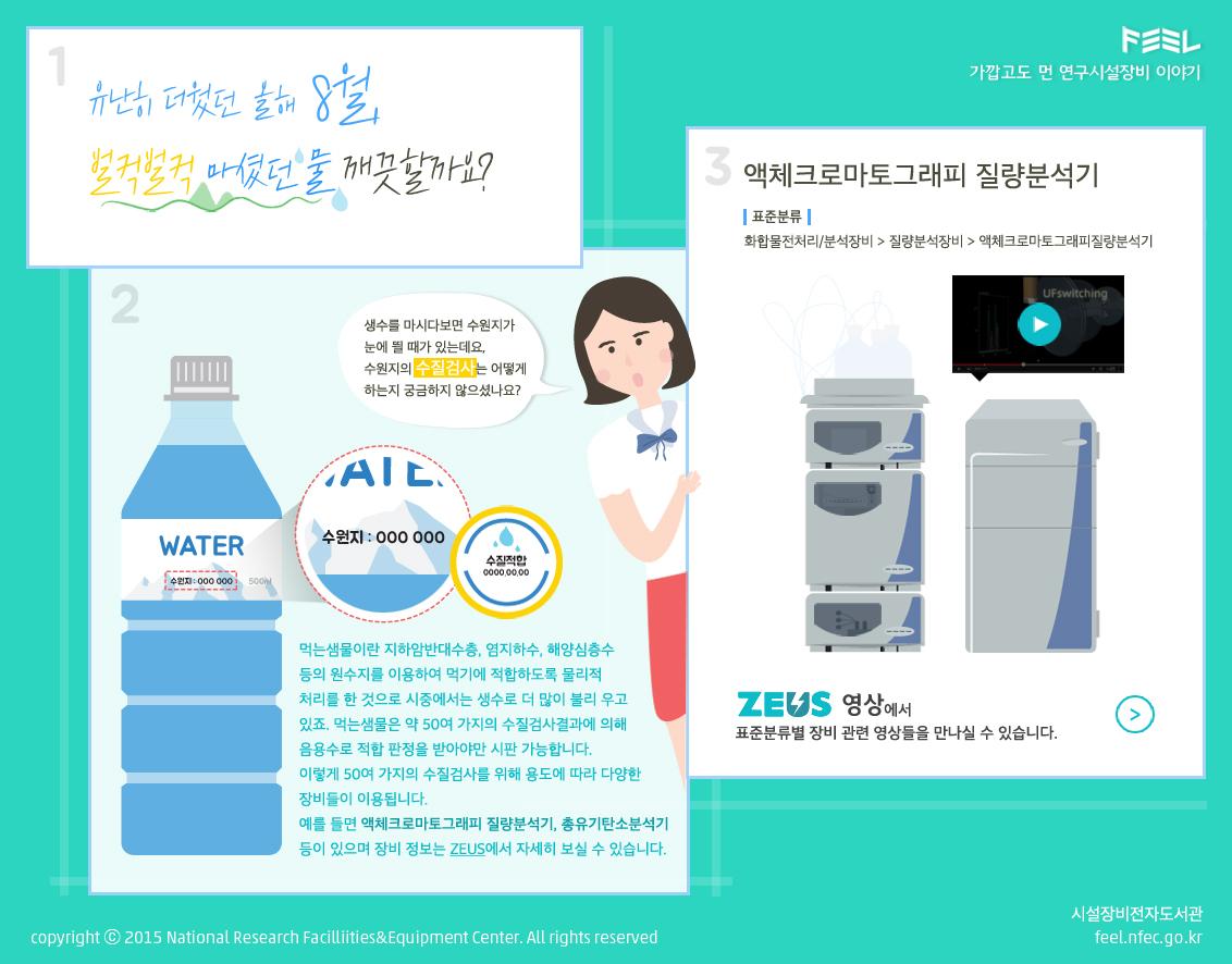 액체크로마토그래피 질량분석기